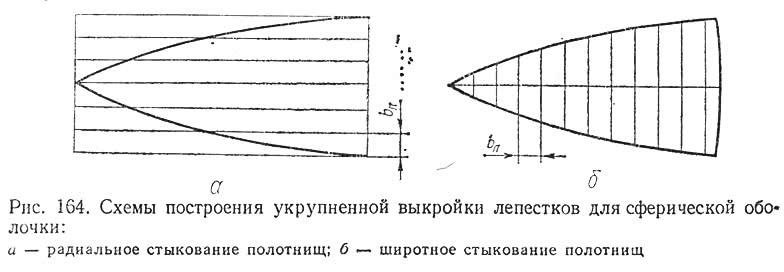 Рис. 164. Схемы построения укрупненной выкройки лепестков для сферической оболочки