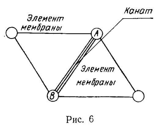 Рис. 6.