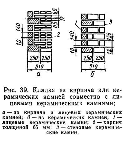 Рис. 39. Кладка из кирпича или керамических камней совместно с лицевыми керамическими камнями