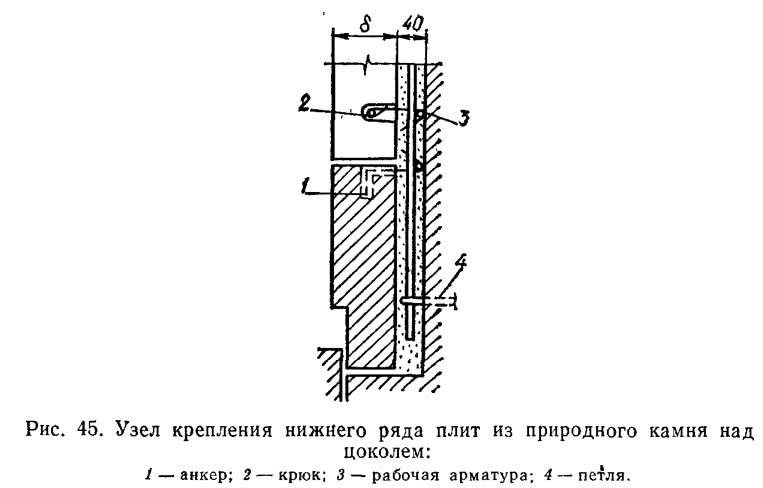 Рис. 45. Узел крепления нижнего ряда плит из природного камня над цоколем