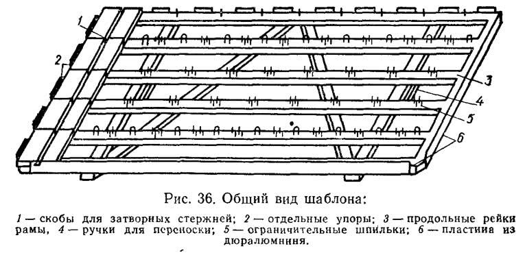 Рис. 36. Общий вид шаблона