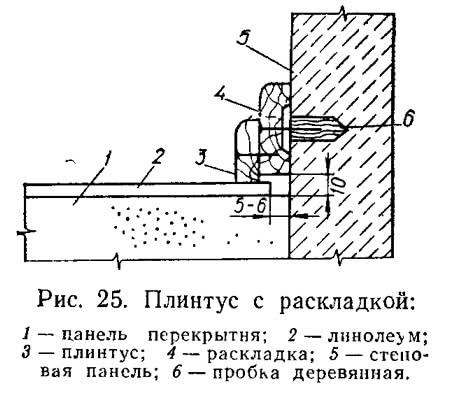 Рис. 25. Плинтус с раскладкой