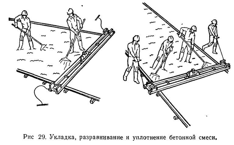 Рис. 29. Укладка, разравнивание и уплотнение бетонной смеси
