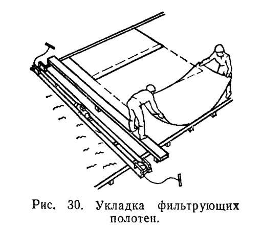 Рис. 30. Укладка фильтрующих полотен