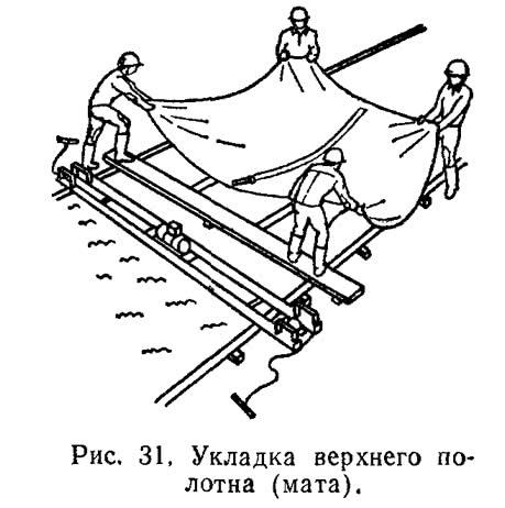 Рис. 31. Укладка верхнего полотна (мата)