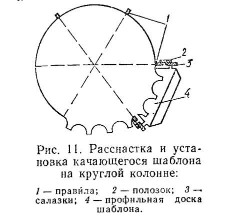 Рис. 11. Расснастка и установка качающегося шаблона на круглой колонне