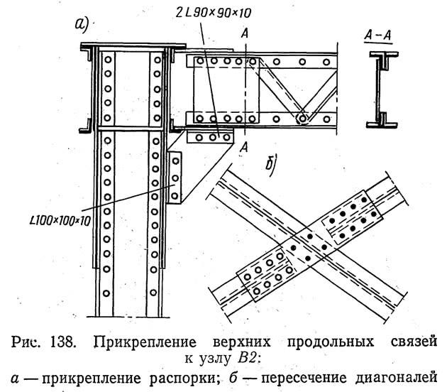 Рис. 138. Прикрепление верхних продольных связей к узлу В2