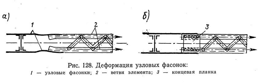 Рис. 128. Деформация узловых фасонок