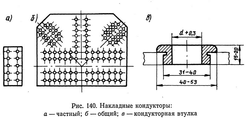 Рис. 140. Накладные кондукторы