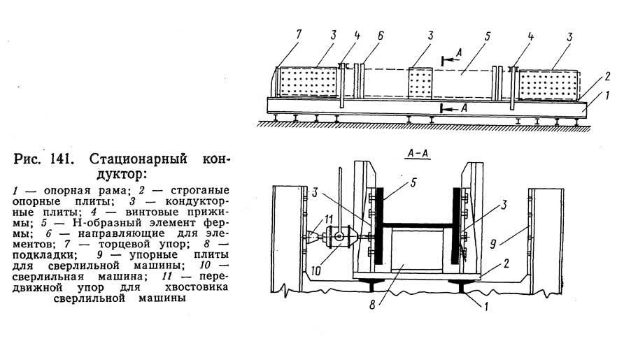 Рис. 141. Стационарный кондуктор