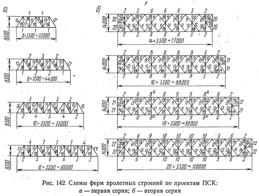 Рис. 142. Схемы ферм пролетных строений по проектам ПСК
