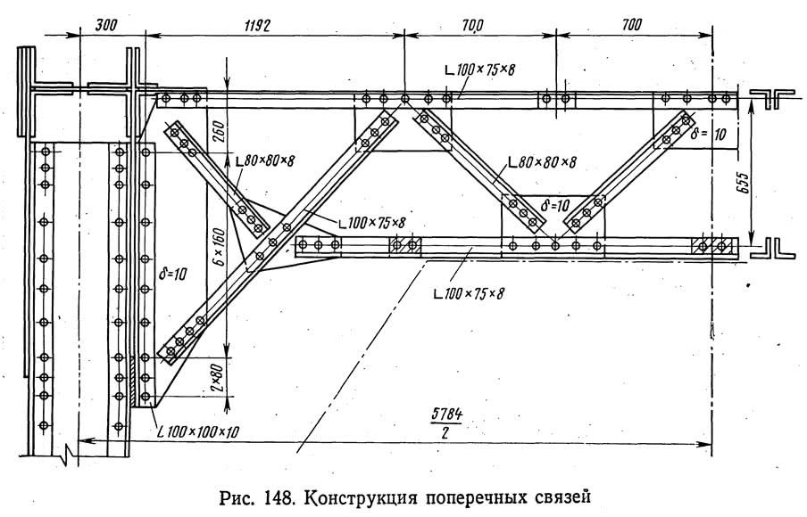 Рис. 148. Конструкция поперечных связей