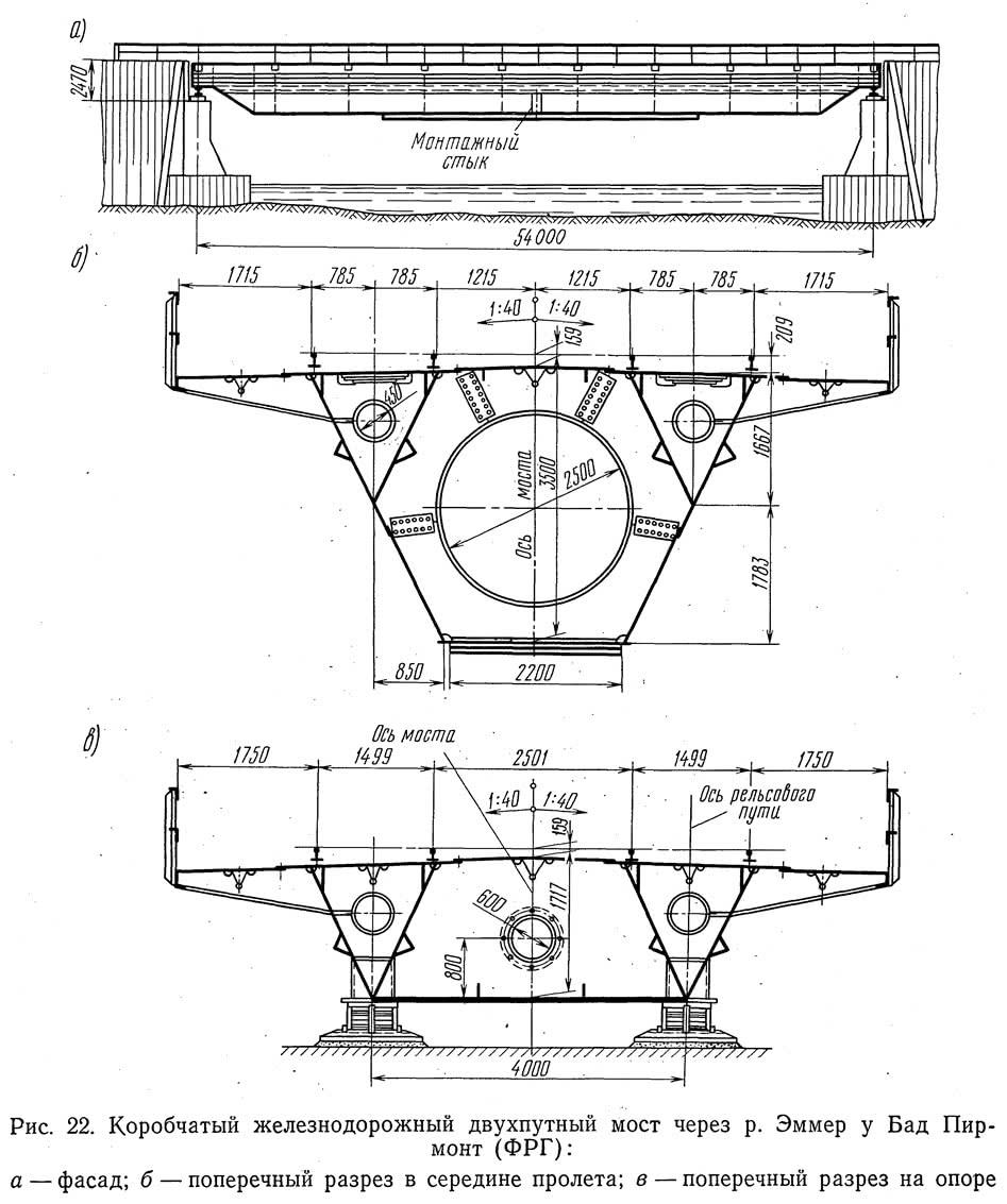 Рис. 22. Коробчатый железнодорожный двухпутный мост