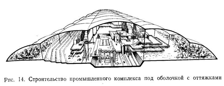 Рис. 14. Строительство промышленного комплекса под оболочкой с оттяжками