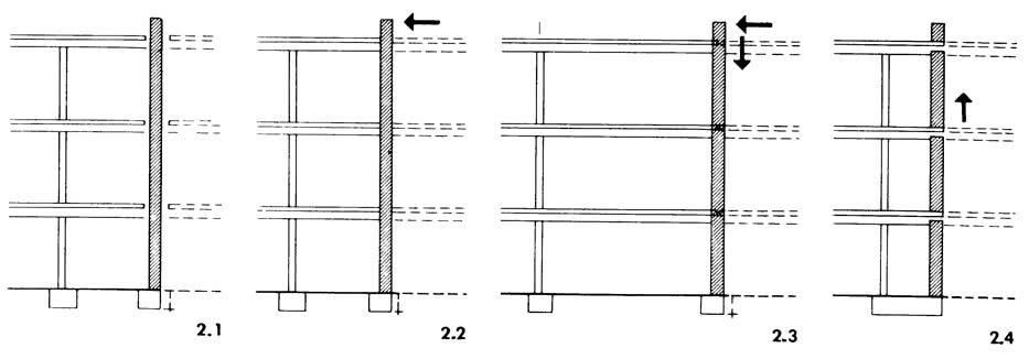 Рисунок 2. Связи между зданием и стеной
