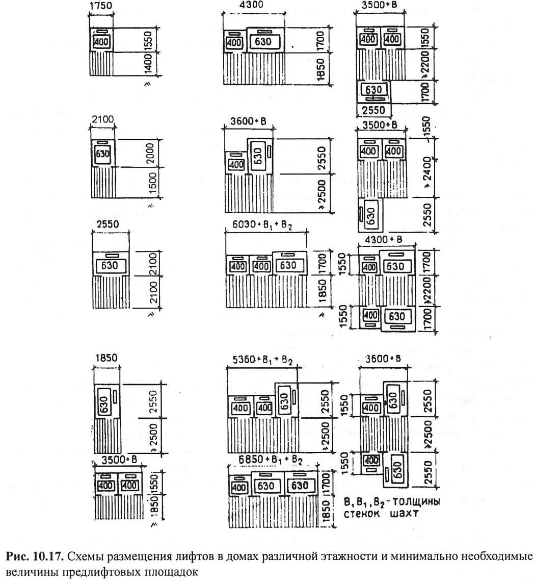 Рис. 10,17. Схемы размещения лифтов в домах различной этажности
