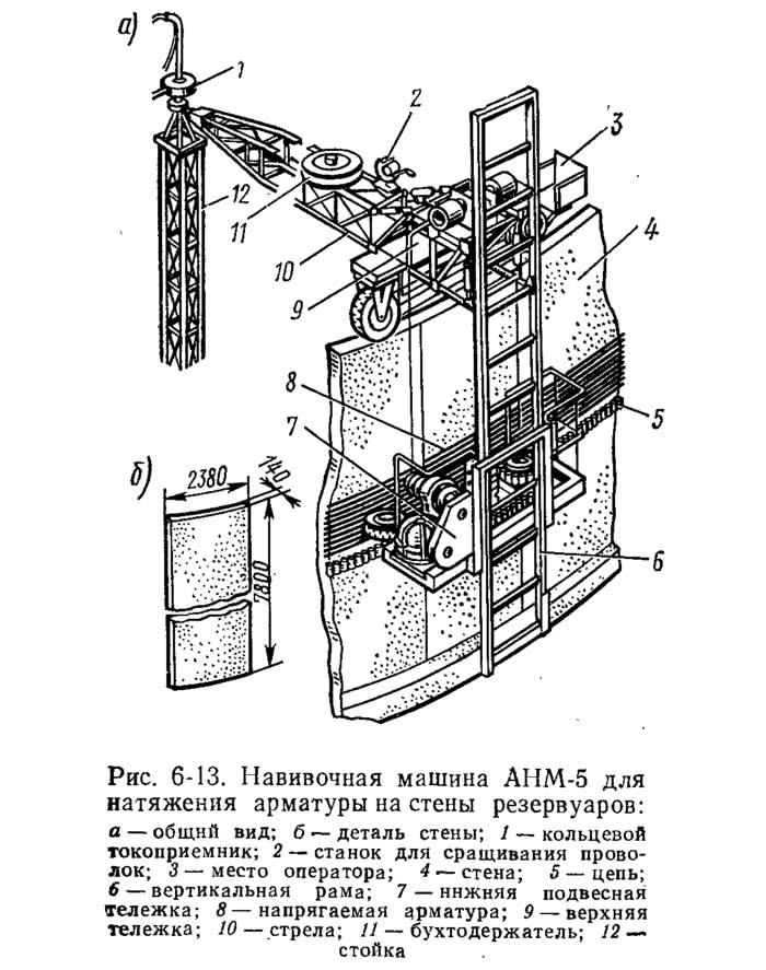 Рис. 6-13. Навивочная машина АНМ-5 для натяжения арматуры на стены резервуаров