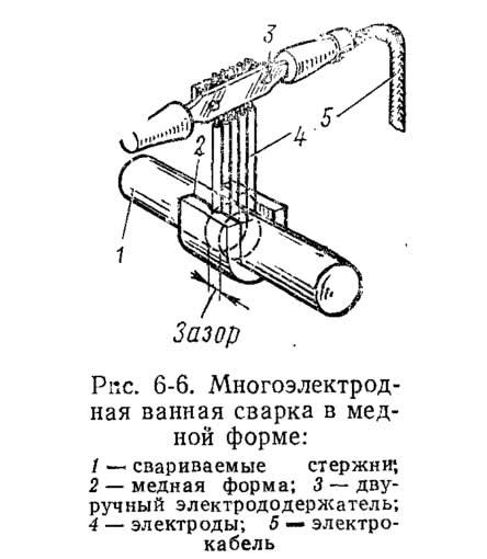 Рис. 6-6. Многоэлектродная ванная сварка в медной форме