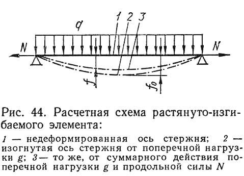 Рис. 44. Расчетная схема растянуто-изгибаемого элемента