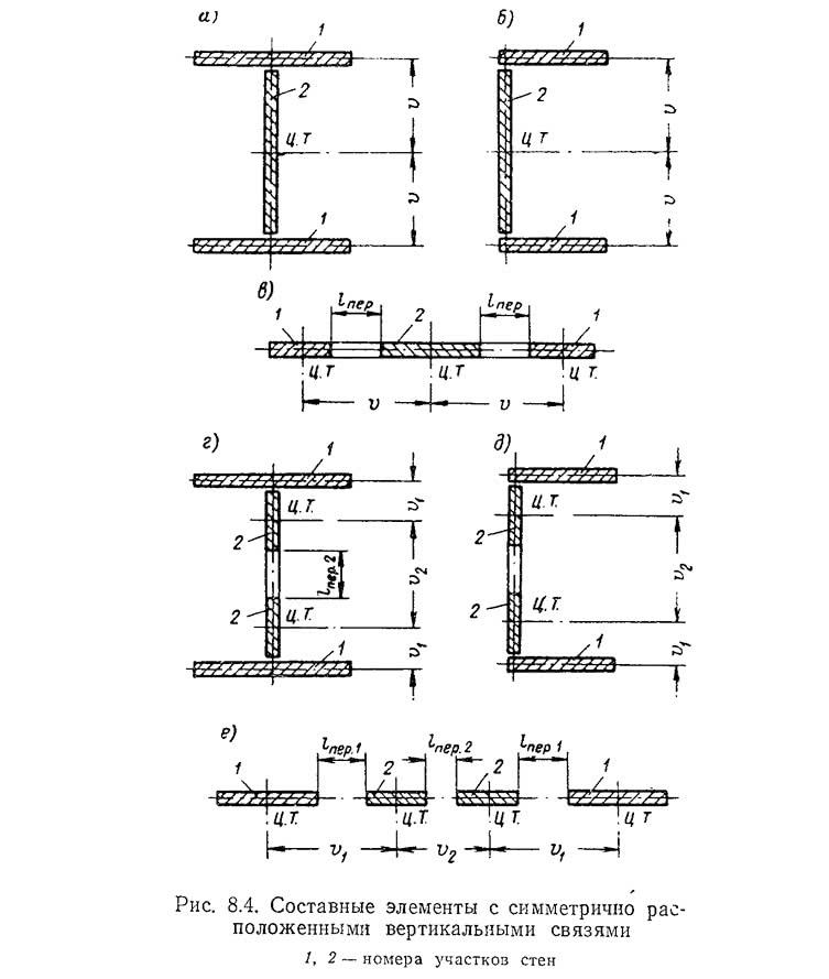 Рис. 8.4. Составные элементы с симметрично расположенными вертикальными связями