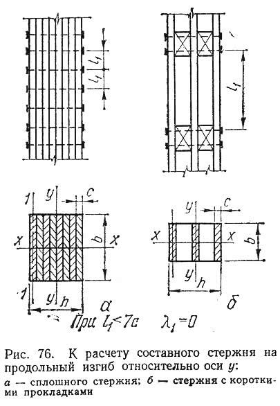 Рис. 76. К расчету составного стержня на продольный изгиб относительно оси у