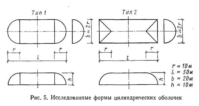 Рис. 5. Исследованные формы цилиндрических оболочек