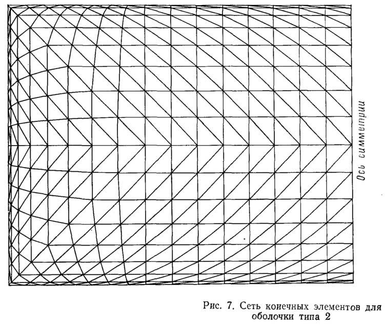 Рис. 7. Сеть конечных элементов для оболочки типа 2