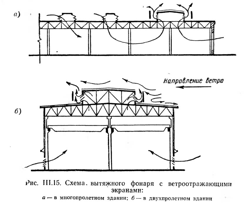 Рис. III.15. Схема, вытяжного фонаря с ветроотражающими <a href='https://kran-info.ru/b/book/4/page/13-prilozhenie-2-termini-i-opredeleniya/' target='_blank' rel='external'>экранами</a>