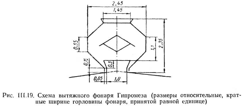 Рис. III.19. Схема вытяжного фонаря Гипромеза