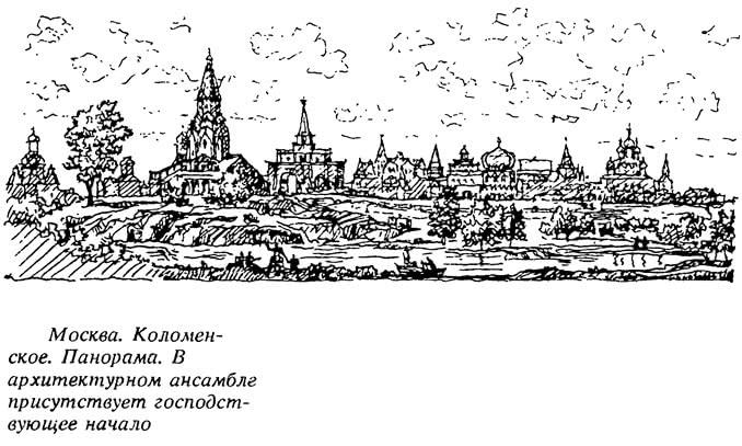 Москва. Коломенское. Панорама