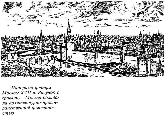 Панорама центра Москвы XVII в. Рисунок с гравюры