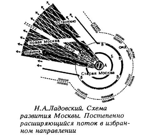 Н.А.Ладовский. Схема развития Москвы
