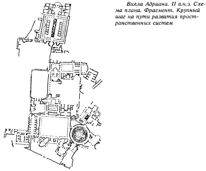 Вилла Адриана. II в.н.э. Схема плана. Фрагмент