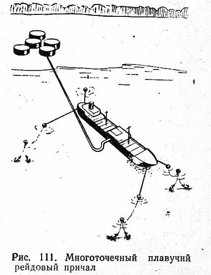 Рис. 111. Многоточечный плавучий рейдовый причал