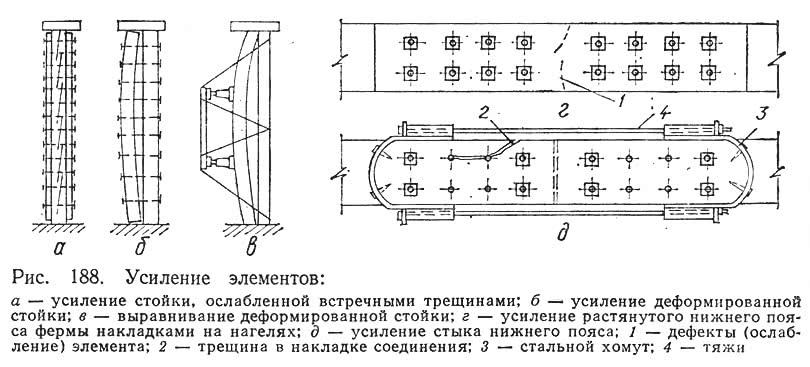 Рис. 188. Усиление элементов
