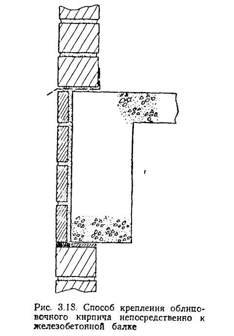 Рис. 3.18. Способ крепления облицовочного кирпича к железобетонной балке