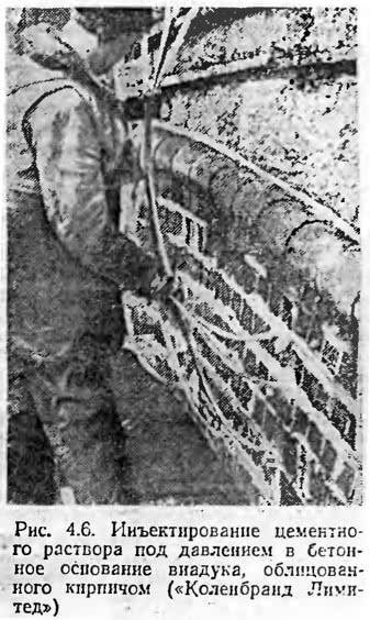 Рис. 4.6. Инъектирование цементного раствора под давлением