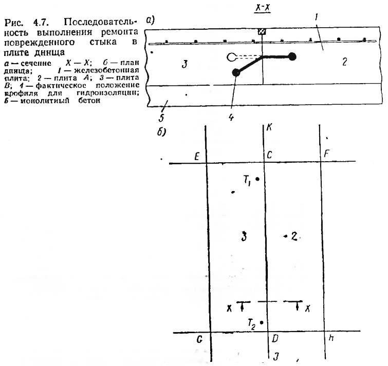 Рис. 4.7. Последовательность ремонта поврежденного стыка