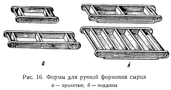 Рис. 16. Формы для ручной формовки сырца