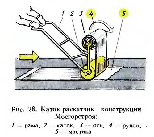 Рис. 28. Каток-раскатчик конструкции Мосгорстроя