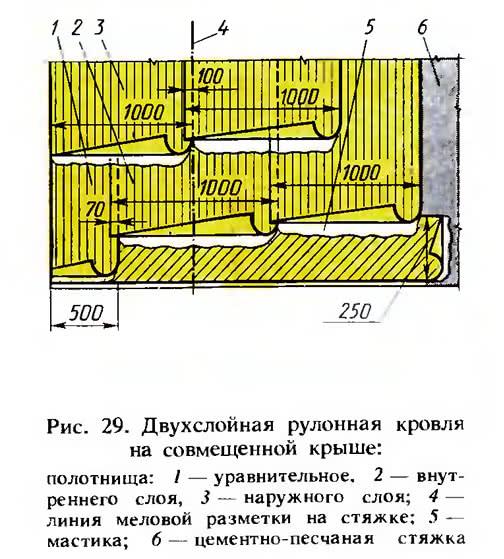 Рис. 29. Двухслойная рулонная кровля на совмещенной крыше