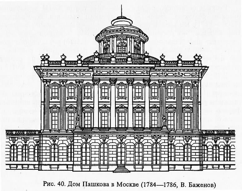 Рис. 40. Дом Пашкова в Москве