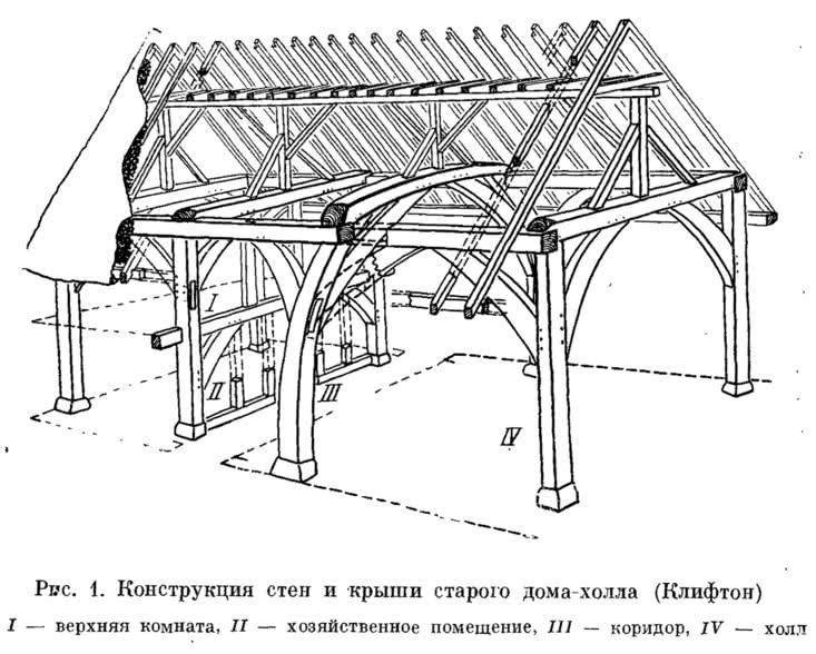 Рис. 1. Конструкция стен и крыши старого дома-холла (Клифтон)