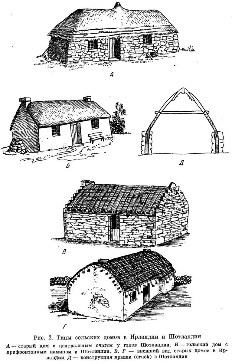 Рис. 2. Типы сельских домов в Ирландии и Шотландии