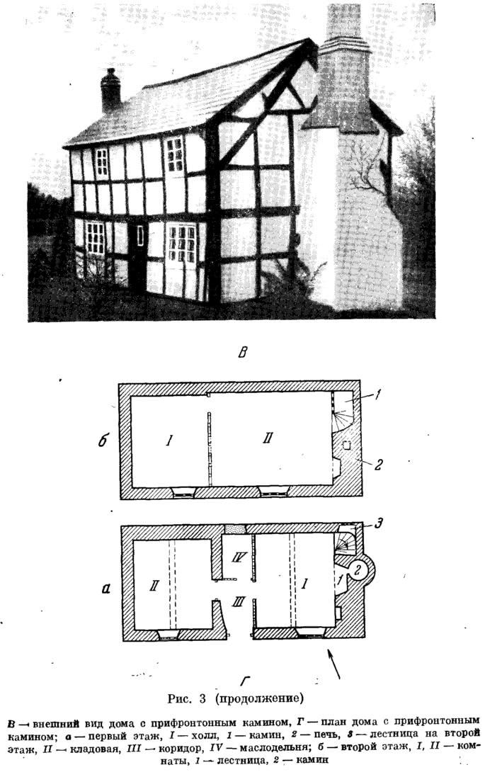 Рис. 3. Типы английских сельских домов (продолжение)
