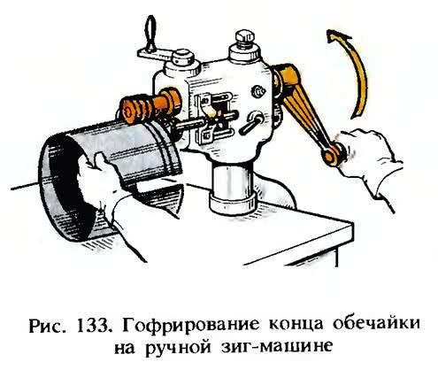 Рис. 133. Гофрирование конца обечайки на ручной зиг-машине