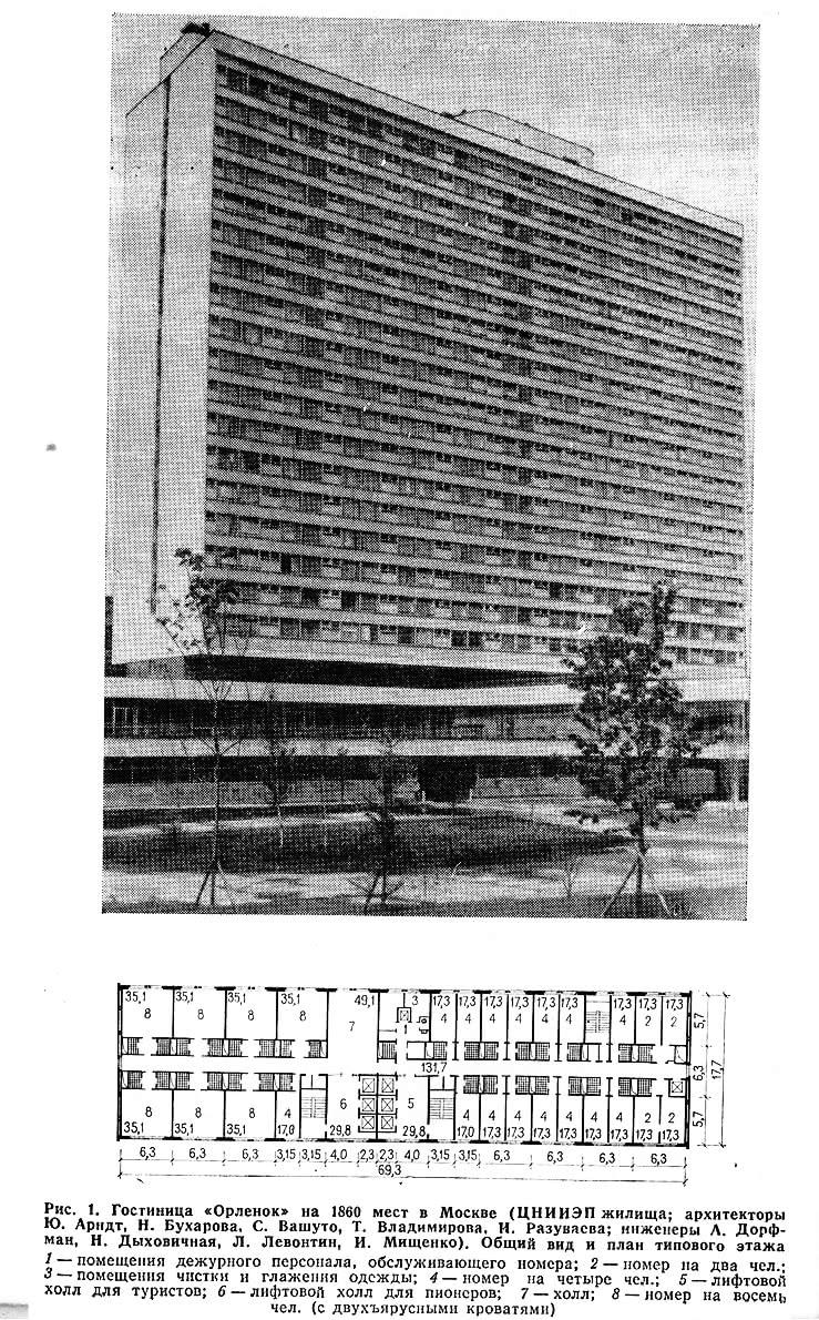 Рис. 1. Гостиница «Орленок» на 1860 мест в Москве