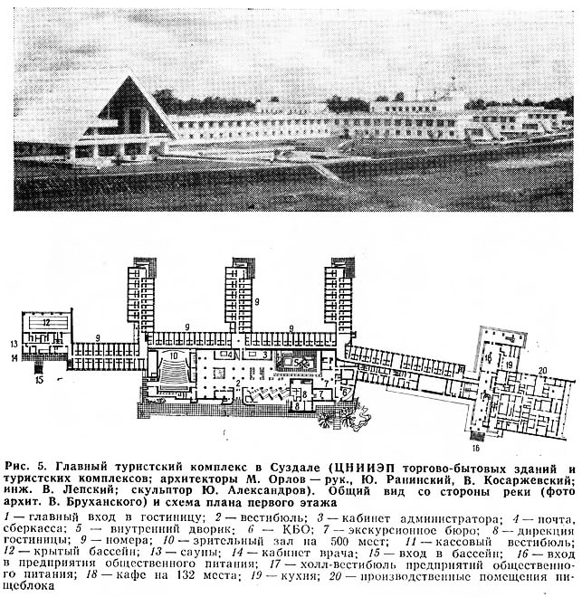 Рис. 5. Главный туристский комплекс в Суздале