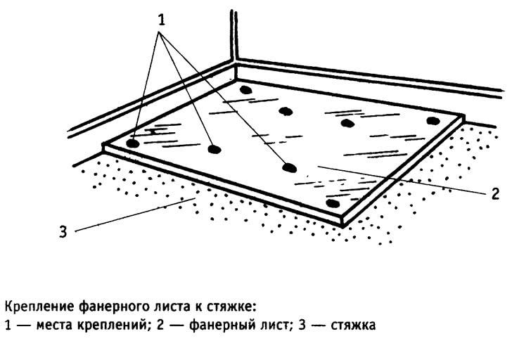 Крепление фанерного листа к стяжке