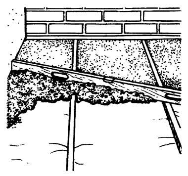 Укладка раствора бетонной стяжки